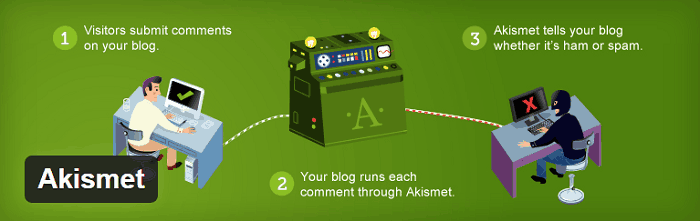 Akismet WordPress Plugin-1